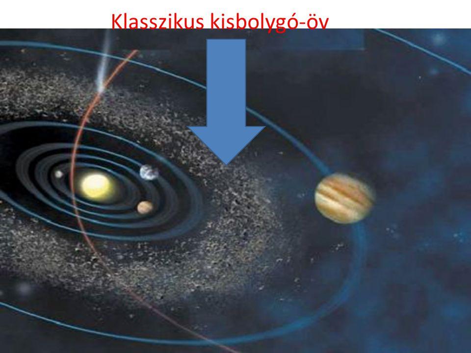 Bolygók összecsapódása