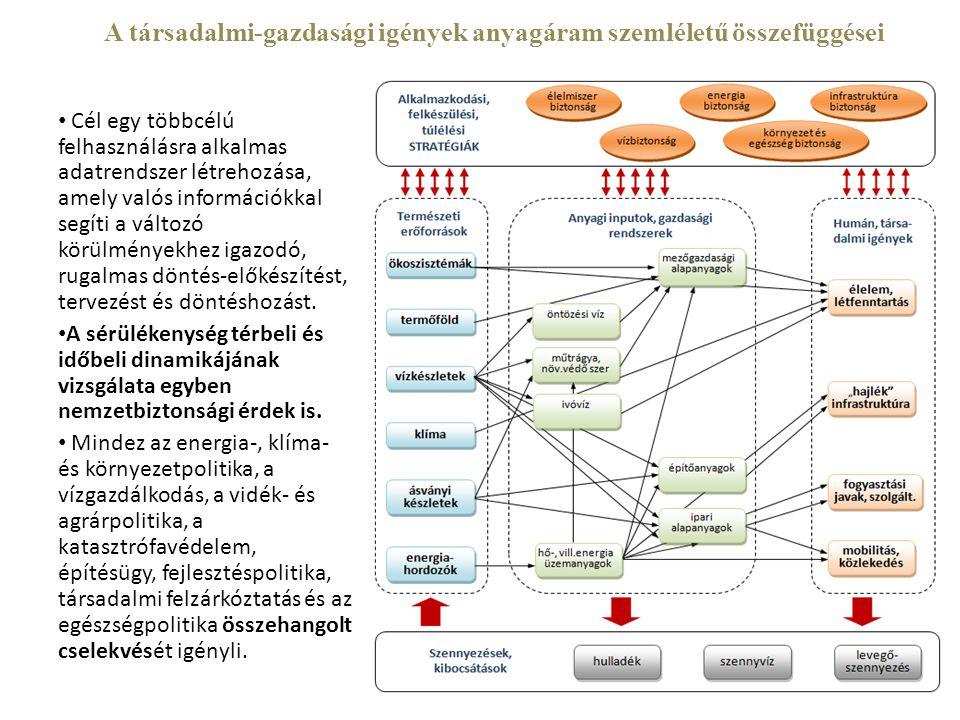 A társadalmi-gazdasági igények anyagáram szemléletű összefüggései Cél egy többcélú felhasználásra alkalmas adatrendszer létrehozása, amely valós infor