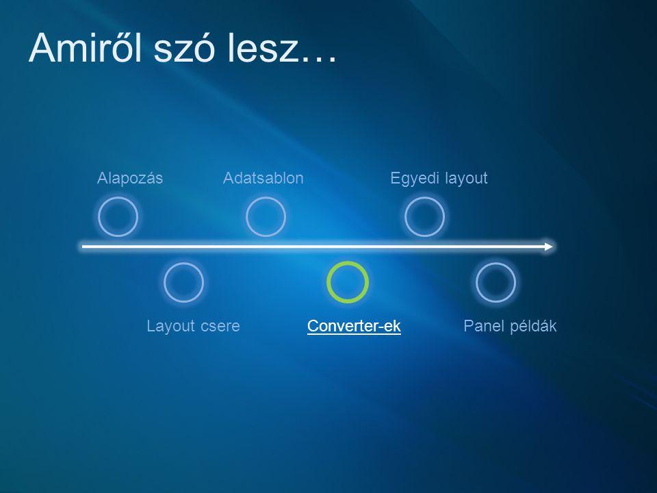 Amiről szó lesz… Alapozás Layout csere Adatsablon Converter-ek Egyedi layout Panel példák