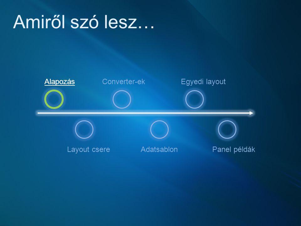 Amiről szó volt… Alapozás Layout csere Adatsablon Converter-ek Egyedi layout Panel példák