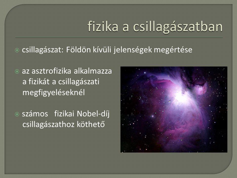  csillagászat: Földön kívüli jelenségek megértése  az asztrofizika alkalmazza a fizikát a csillagászati megfigyeléseknél  számos fizikai Nobel-díj