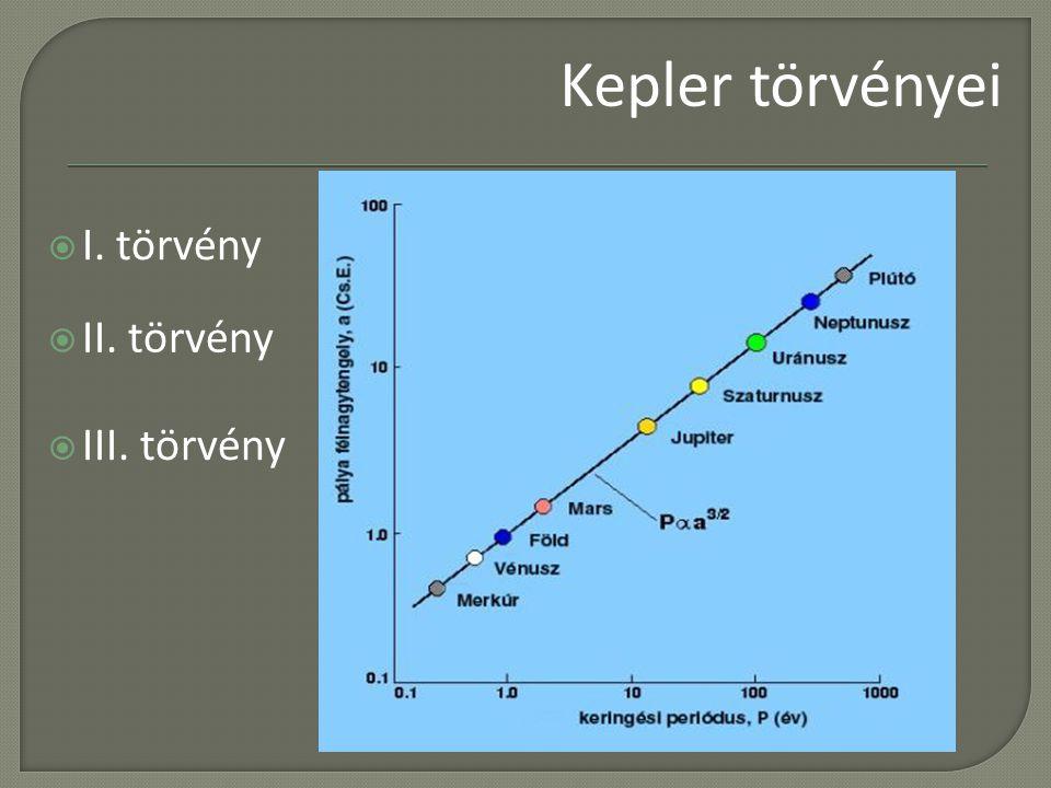  I. törvény  II. törvény  III. törvény Kepler törvényei