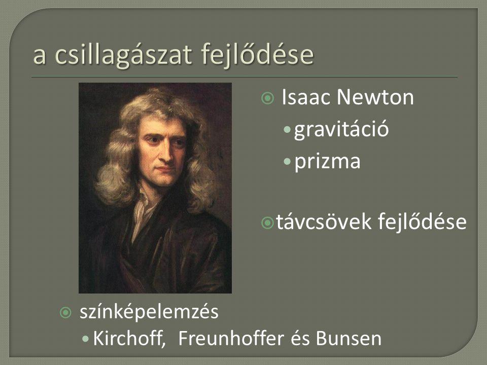  Isaac Newton gravitáció prizma  távcsövek fejlődése  színképelemzés Kirchoff, Freunhoffer és Bunsen