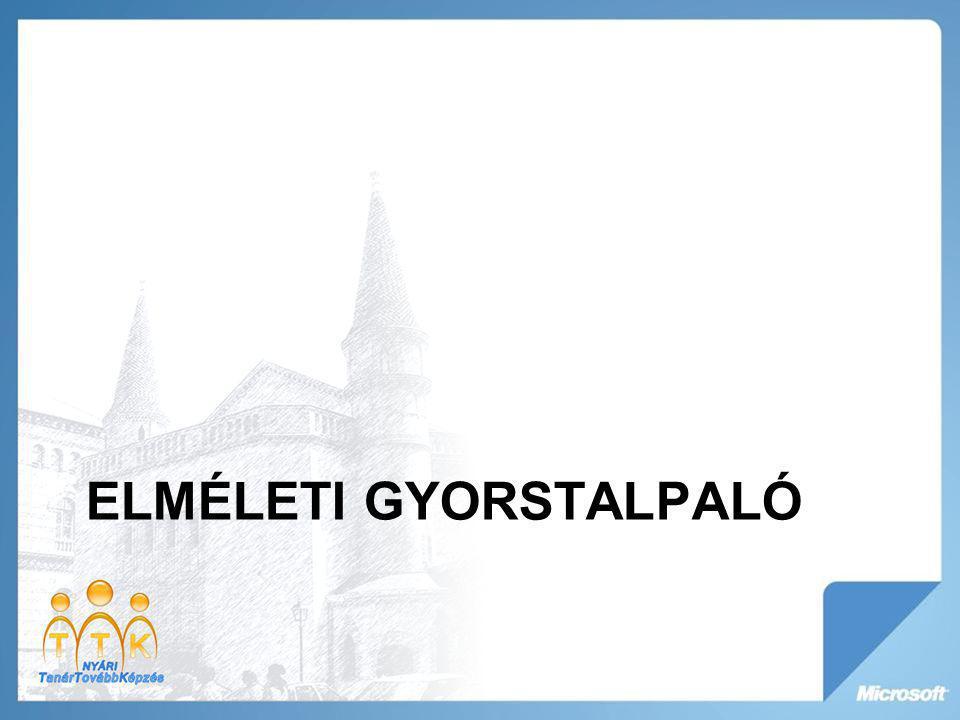 ELMÉLETI GYORSTALPALÓ