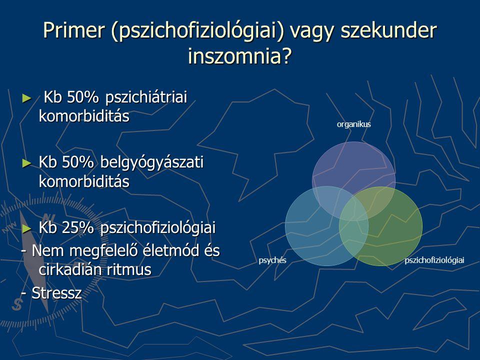 Primer (pszichofiziológiai) vagy szekunder inszomnia? ► Kb 50% pszichiátriai komorbiditás ► Kb 50% belgyógyászati komorbiditás ► Kb 25% pszichofizioló