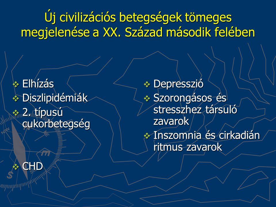 Új civilizációs betegségek tömeges megjelenése a XX. Század második felében  Elhízás  Diszlipidémiák  2. típusú cukorbetegség  CHD  Depresszió 