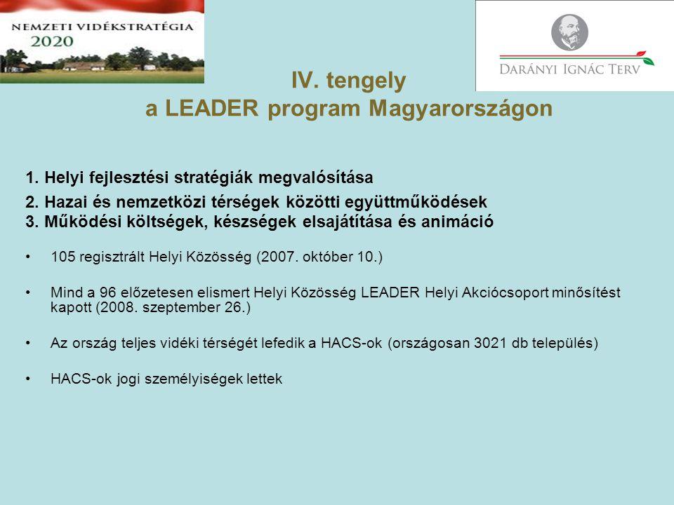 Az ÚMVP 2009 éves jelentése