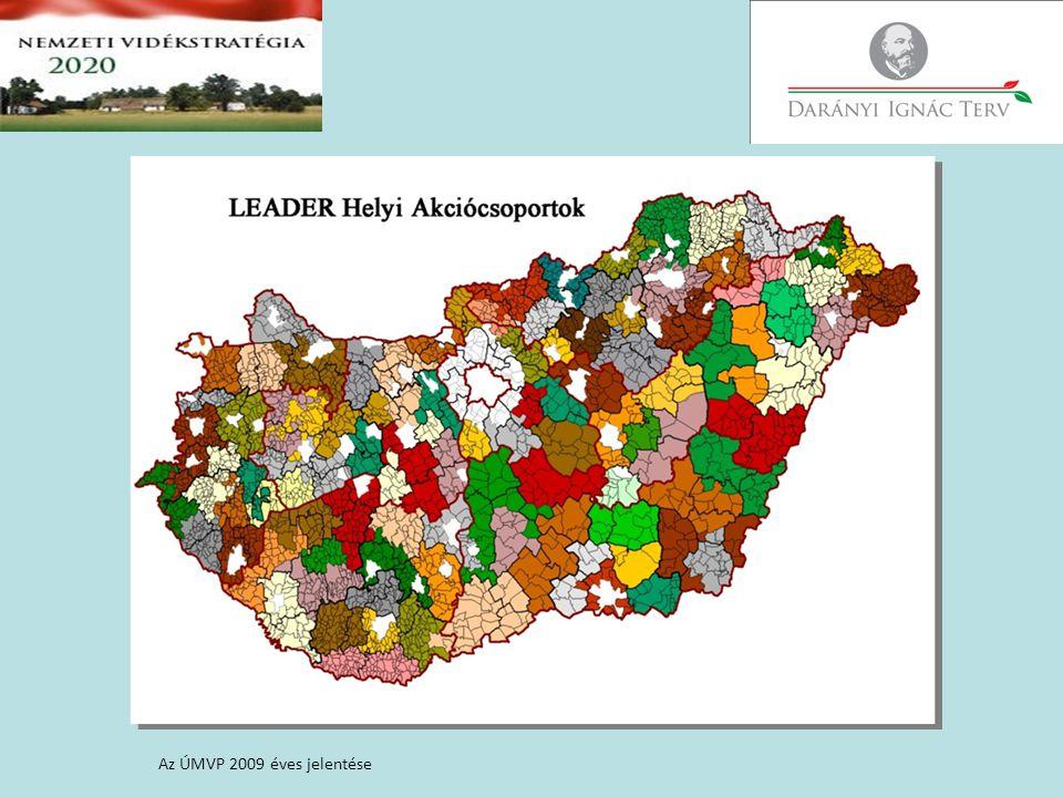 A LEADER rendszer áttekintése 1.LEADER Munkabizottság létrehozása, átfogó felülvizsgálat 2.Feltáró dokumentum, majd az átalakítást célzó vitaanyag elkészítése 3.LEADER program társadalmi vitája 4.A LEADER rendszer átalakítása a hatékonyság és a vidéki foglalkoztatás növelésének szempontjai alapján 5.HVS felülvizsgálat lefolytatása 6.IIER rendszer felülvizsgálata 7.Érintett jogcímrendeletek módosítása 8.Pályázatok meghirdetése, megjelentetése