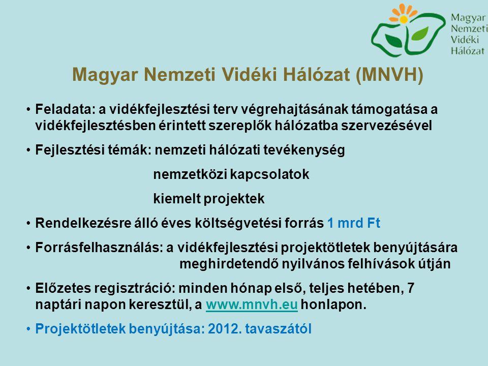 Vidékfejlesztési projektötletek Benyújtása: vidékfejlesztéshez kötődő, vagy azt felvállaló, adószámmal rendelkező, Magyarországon bejegyzett szervezetek Várható témái: Országos, térségi és helyi fórumok, események szervezésére vonatkozó projektötletek; Szakmai ismeretátadási programok szervezésére vonatkozó projektötletek; Szakmai kiadványok szerkesztésére, sokszorosítására és terjesztésére vonatkozó projektötletek; Módszertani és gyakorlati tanulmányok készítésére és kutatásokra vonatkozó projektötletek.