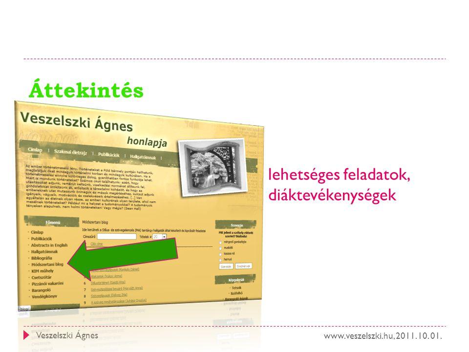 www.veszelszki.hu, 2011. 10. 01. Veszelszki Ágnes Áttekintés  a digitális kultúráról  mi a digilektus?  a digilektus jellemzői  példák a digilektu