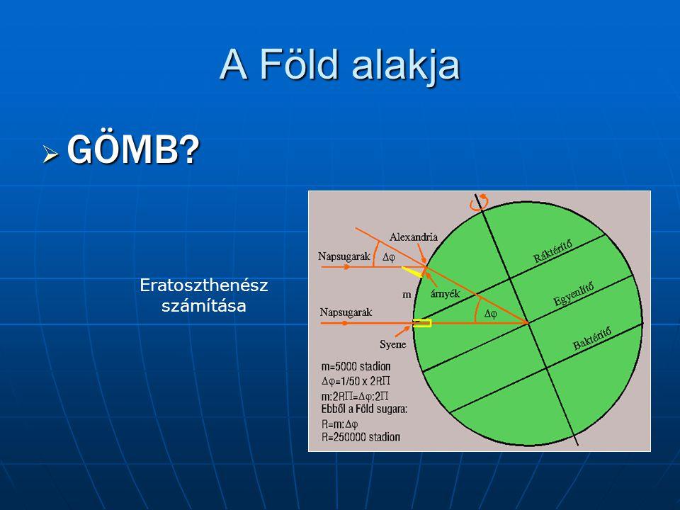 A Föld alakja  Forgási ellipszoid?