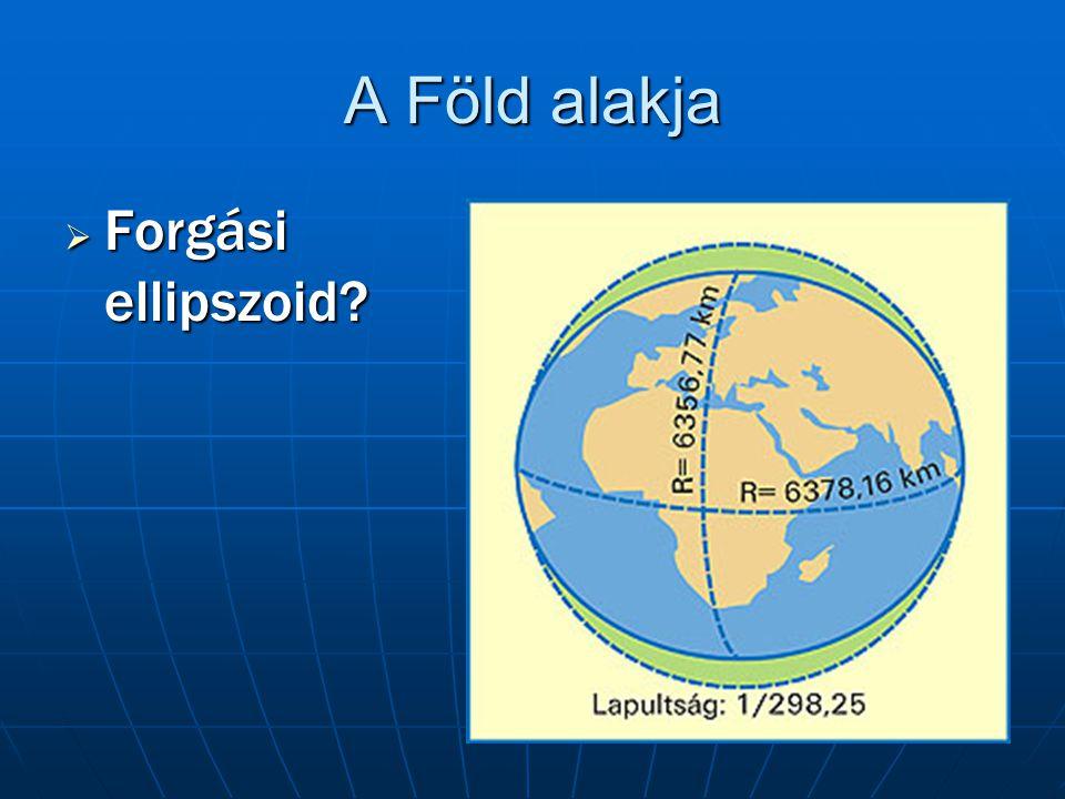 A Föld alakja  GEOID