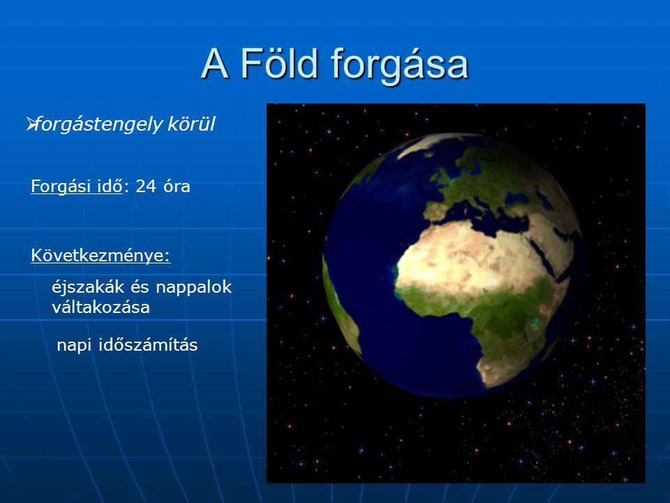 A Föld forgása Forgási idő: 24 óra Következménye: éjszakák és nappalok váltakozása napi időszámítás  forgástengely körül