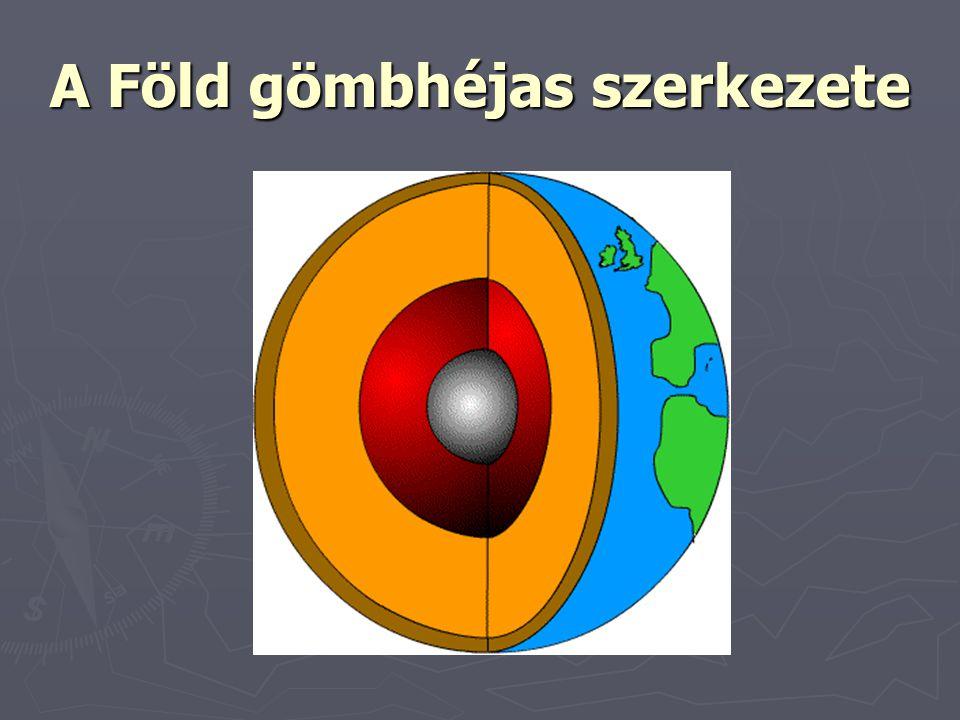 A gömbhéjak kialakulása A Föld a többi bolygóval egyidőben alakult ki a Nap kezdeményéről leváló gyűrűk egyikéből A Föld a többi bolygóval egyidőben alakult ki a Nap kezdeményéről leváló gyűrűk egyikéből Növekvő gravitációs erő → égitesteket vonzott magához → ütközések Növekvő gravitációs erő → égitesteket vonzott magához → ütközések Ütközési energia, nyomás, radioaktív bomlás → izzó állapotba került a Föld Ütközési energia, nyomás, radioaktív bomlás → izzó állapotba került a Föld Fokozatos lehűlés → halmazállapot, sűrűség, olvadáspont alapján gömbhéjak elkülönülése Fokozatos lehűlés → halmazállapot, sűrűség, olvadáspont alapján gömbhéjak elkülönülése