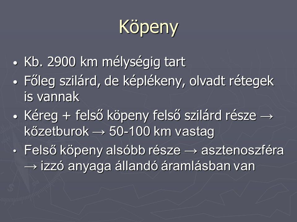 Köpeny Kb. 2900 km mélységig tart Kb. 2900 km mélységig tart Főleg szilárd, de képlékeny, olvadt rétegek is vannak Főleg szilárd, de képlékeny, olvadt