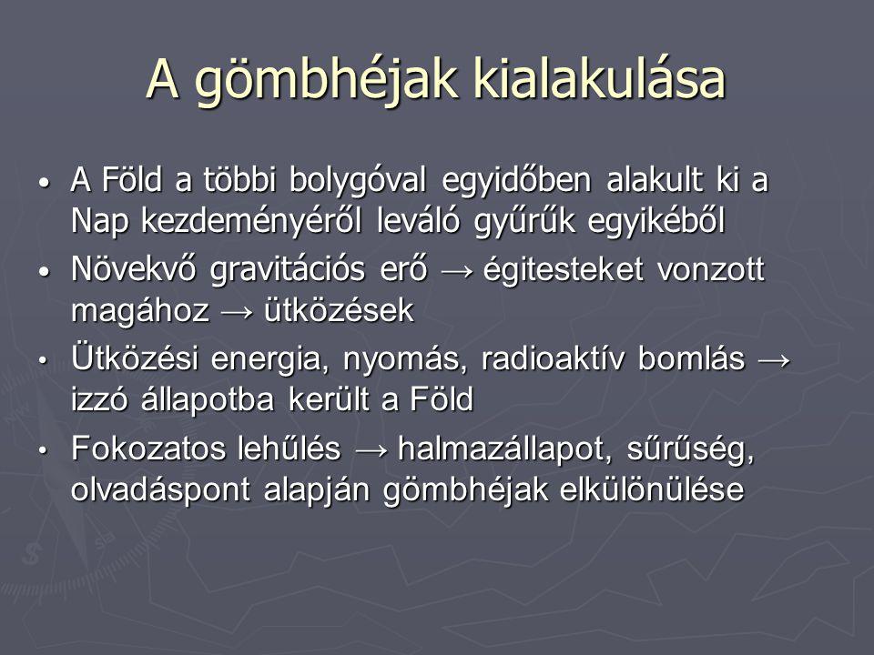 GÖMBHÉJAK BELSŐ GÖMBHÉJAKKÜLSŐ GÖMBHÉJAK kéreg köpeny mag felső (gránitos) alsó (bazaltos) felső alsó külső (folyékony) belső (szilárd vas, nikkel) vízburok (hidroszféra) levegőburok (atmoszféra) élővilág burka (bioszféra)