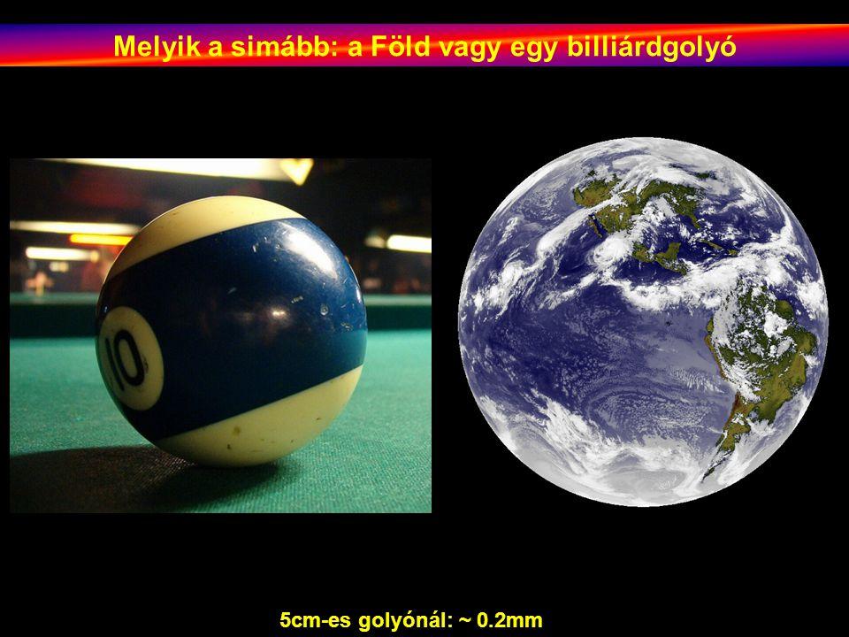 Melyik a simább: a Föld vagy egy billiárdgolyó 5cm-es golyónál: ~ 0.2mm