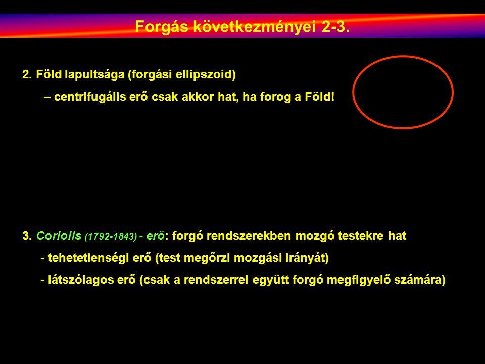 Forgás következményei 2-3.2.