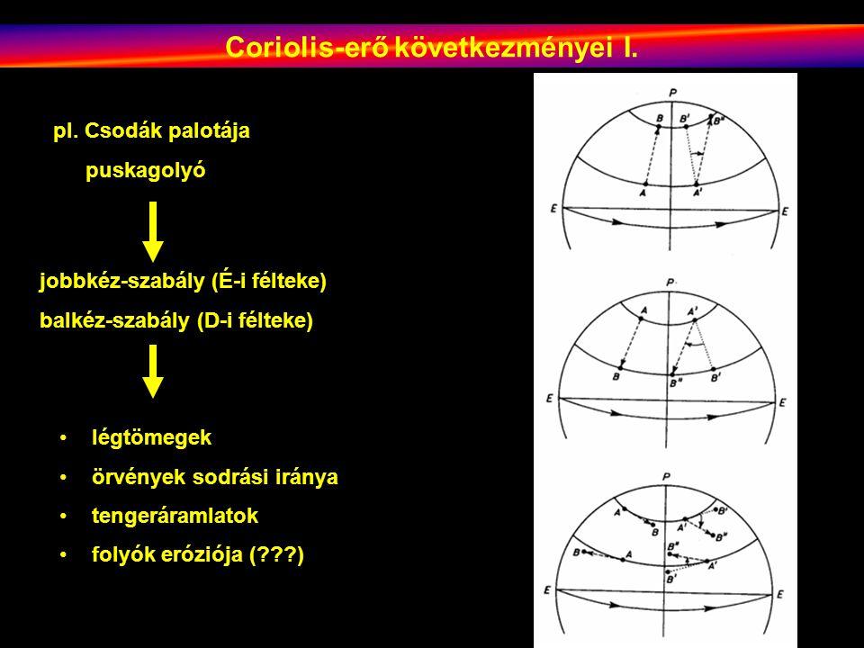 Coriolis-erő következményei I.pl.