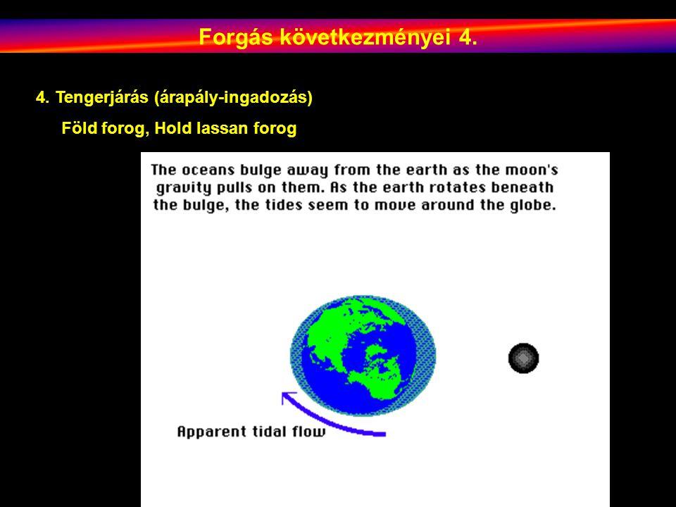Forgás következményei 4. 4. Tengerjárás (árapály-ingadozás) Föld forog, Hold lassan forog