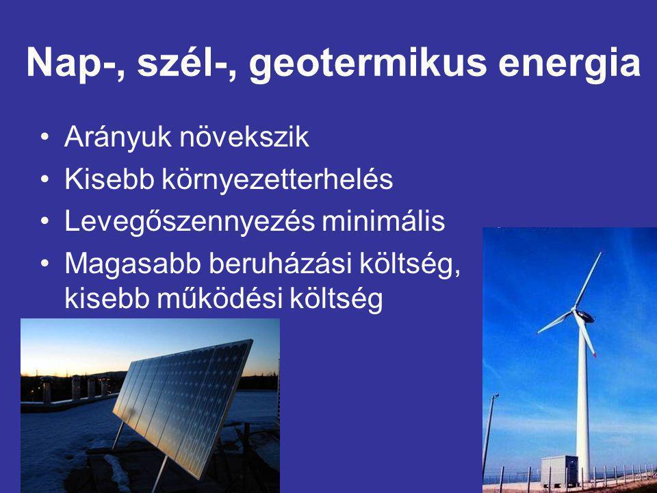 Nap-, szél-, geotermikus energia Arányuk növekszik Kisebb környezetterhelés Levegőszennyezés minimális Magasabb beruházási költség, kisebb működési kö