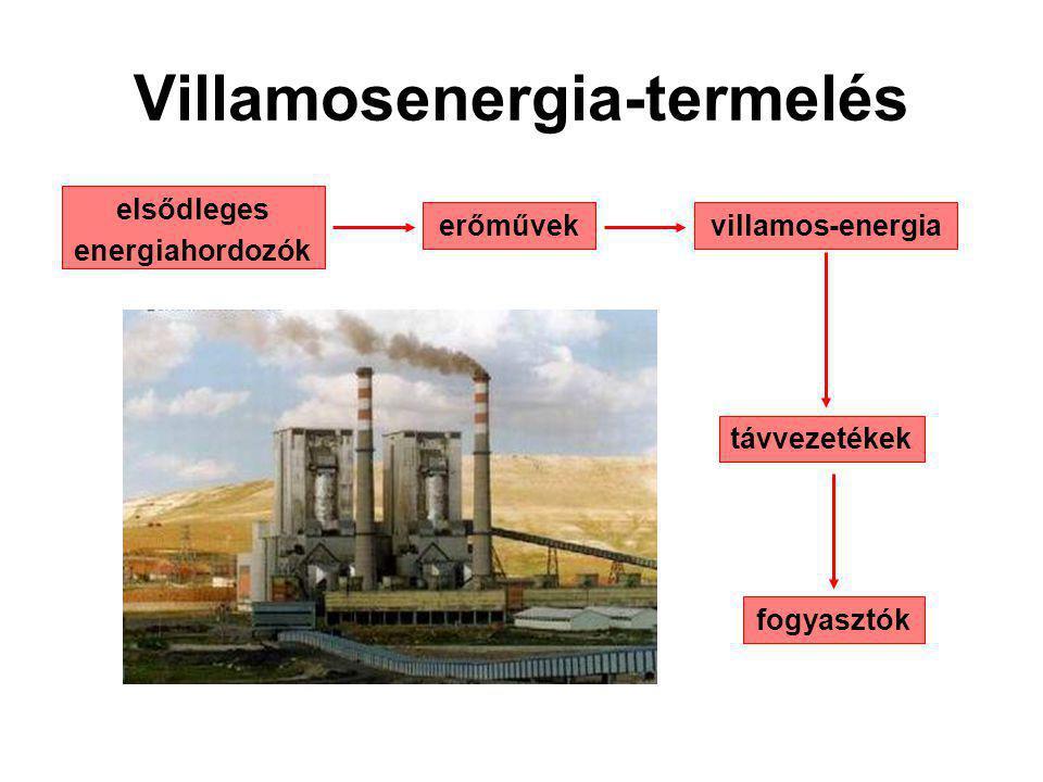Villamosenergia-termelés elsődleges energiahordozók erőművekvillamos-energia távvezetékek fogyasztók