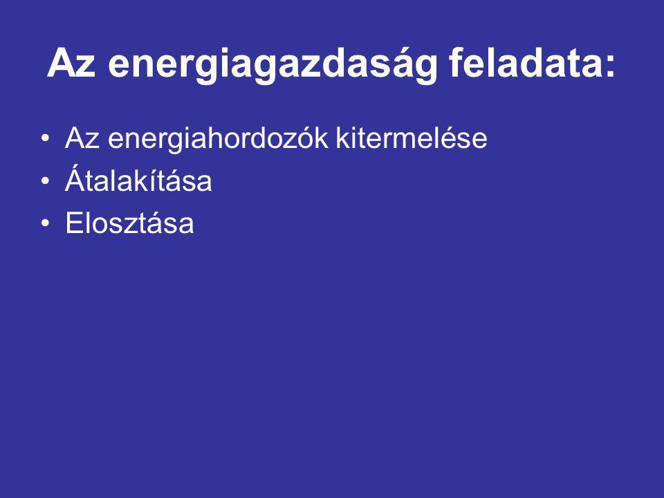 Az energiagazdaság feladata: Az energiahordozók kitermelése Átalakítása Elosztása