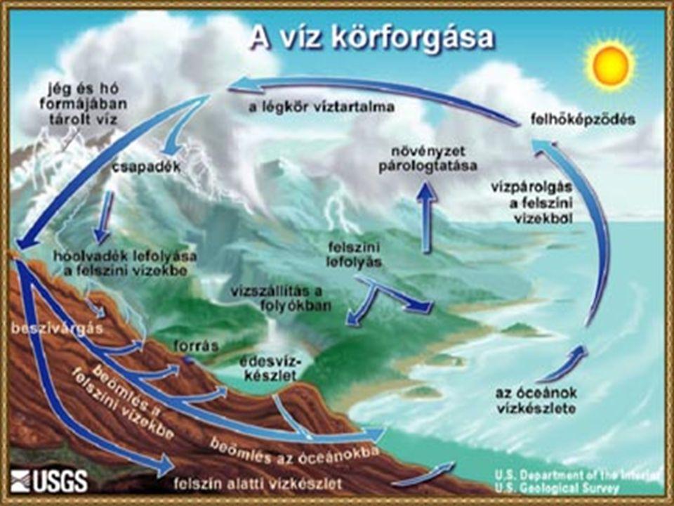A Víz A víz a hidrogén és az oxigén vegyülete, kémiai képlete H 2 O (dihidrogén-monoxid).