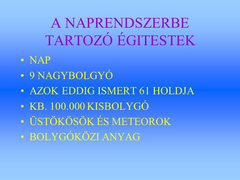 A NAPRENDSZERBE TARTOZÓ ÉGITESTEK NAP 9 NAGYBOLGYÓ AZOK EDDIG ISMERT 61 HOLDJA KB.
