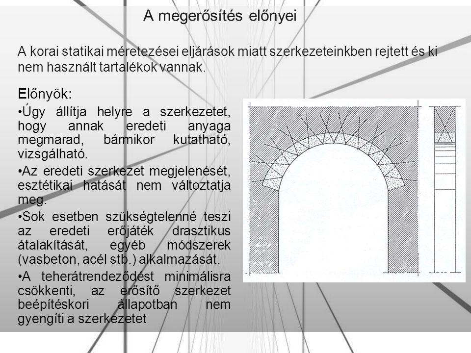 A megerősítés előnyei A korai statikai méretezései eljárások miatt szerkezeteinkben rejtett és ki nem használt tartalékok vannak. Előnyök: Úgy állítja
