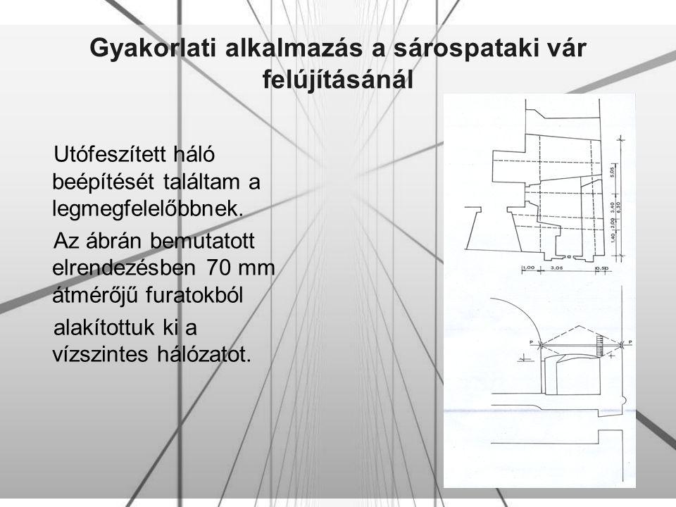 Gyakorlati alkalmazás a sárospataki vár felújításánál Utófeszített háló beépítését találtam a legmegfelelőbbnek. Az ábrán bemutatott elrendezésben 70