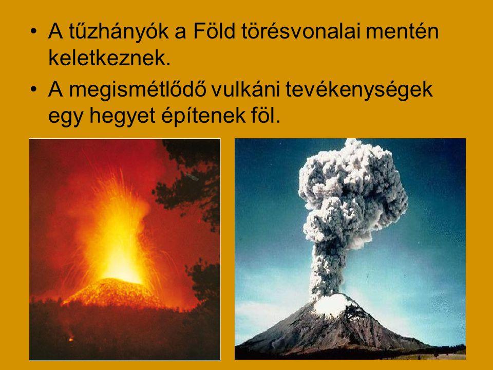 A tűzhányók a Föld törésvonalai mentén keletkeznek. A megismétlődő vulkáni tevékenységek egy hegyet építenek föl.