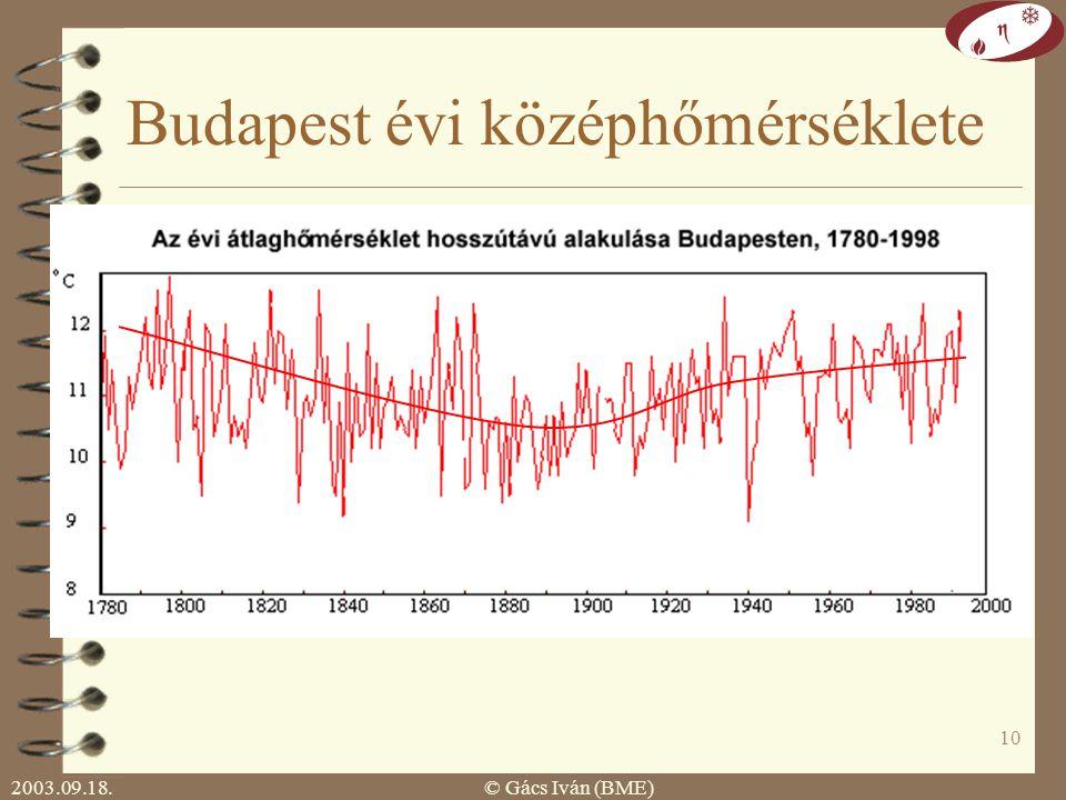 2003.09.18.© Gács Iván (BME) 9 A földi légkör CO 2 koncentrációjának és hőmérsék- letének változása