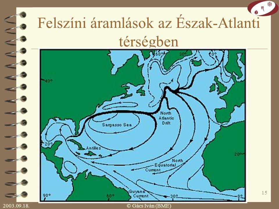 2003.09.18.© Gács Iván (BME) 14 Broecker-conveyor elmélet (egy lehetséges teória) A hőszállítást a Broecker-conveyor végzi: felszíni áramlás: Indiai Óceánról Afrikát megkerülve, Közép-Amerikát érintve Észak-atlanti (Golf-) áramlat, lesüllyedés: a párolgás miatt a Golf-áramlat sótartalma magas az Atlanti Óceán északi részén lehűl, sarki jég olvadásának hatására alacsony sótartalmú környezetben lesüllyed, mélységi áramlás: Afrikát megkerülve vissza az Indiai Óceánba.