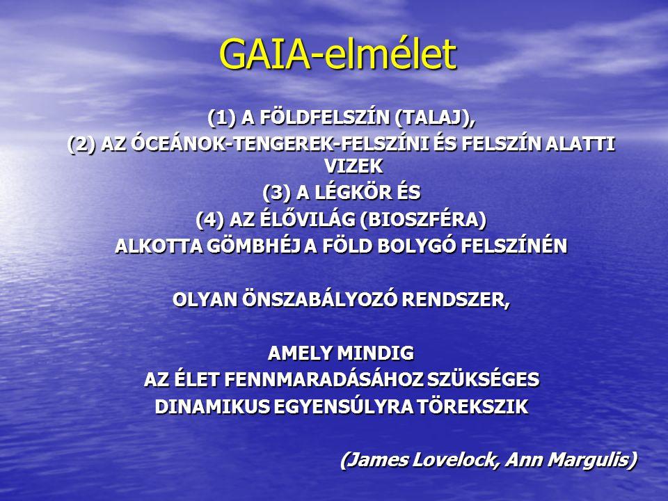 GAIA-elmélet (1) A FÖLDFELSZÍN (TALAJ), (2) AZ ÓCEÁNOK-TENGEREK-FELSZÍNI ÉS FELSZÍN ALATTI VIZEK (3) A LÉGKÖR ÉS (4) AZ ÉLŐVILÁG (BIOSZFÉRA) ALKOTTA G