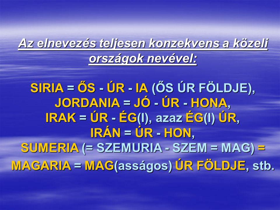 Az elnevezés teljesen konzekvens a közeli országok nevével: SIRIA = ŐS - ÚR - IA (ŐS ÚR FÖLDJE), JORDANIA = JÓ - ÚR - HONA, IRAK = ÚR - ÉG(I), azaz ÉG