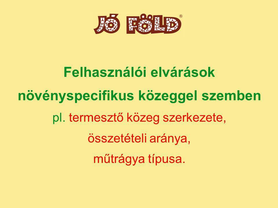 Felhasználói elvárások növényspecifikus közeggel szemben pl.
