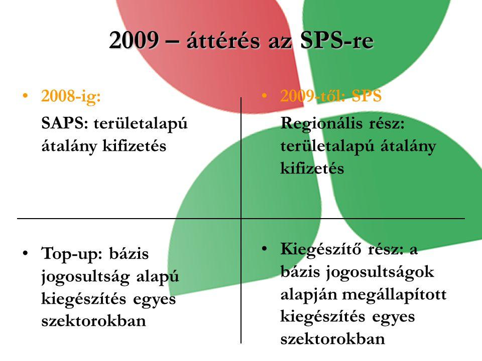 2009 – áttérés az SPS-re 2008-ig: SAPS: területalapú átalány kifizetés Top-up: bázis jogosultság alapú kiegészítés egyes szektorokban 2009-től: SPS Re