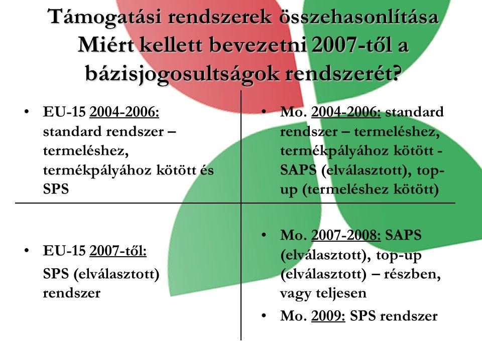 Támogatási rendszerek összehasonlítása Miért kellett bevezetni 2007-től a bázisjogosultságok rendszerét? EU-15 2004-2006: standard rendszer – termelés