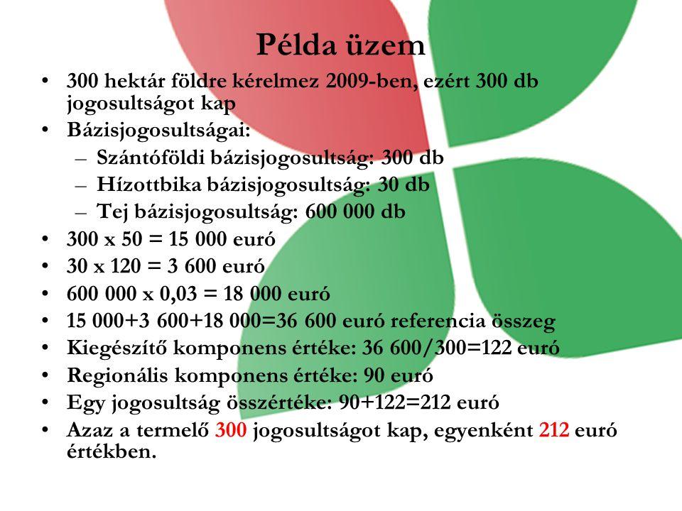 Példa üzem 300 hektár földre kérelmez 2009-ben, ezért 300 db jogosultságot kap Bázisjogosultságai: –Szántóföldi bázisjogosultság: 300 db –Hízottbika b