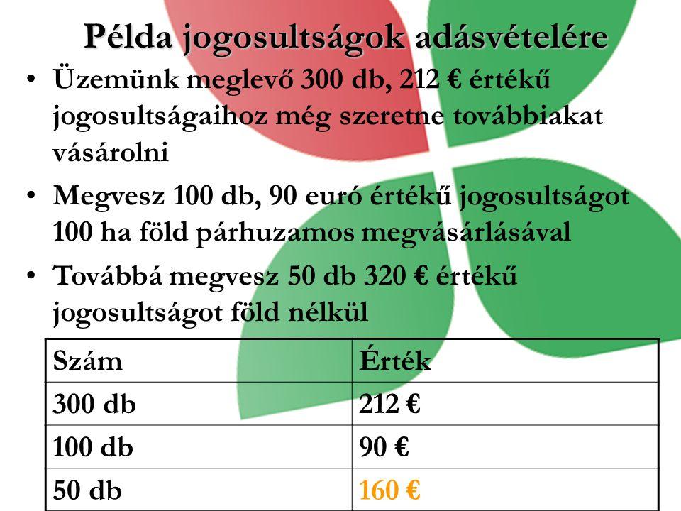 Példa jogosultságok adásvételére Példa jogosultságok adásvételére Üzemünk meglevő 300 db, 212 € értékű jogosultságaihoz még szeretne továbbiakat vásár