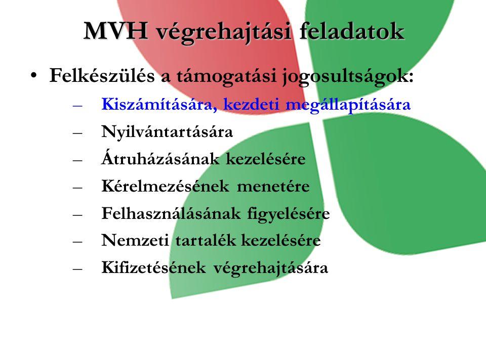 MVH végrehajtási feladatok Felkészülés a támogatási jogosultságok: –Kiszámítására, kezdeti megállapítására –Nyilvántartására –Átruházásának kezelésére