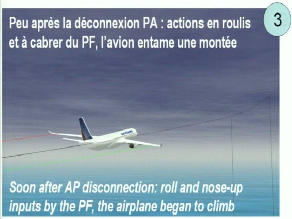 20 KÖZFORGALMI LÉGIBALESETEK ÉVES SZÁMA (1946-2009) Év Halálos balesetek száma Éves esetszám Tízéves mozgó átlag © Aviation Safety Network