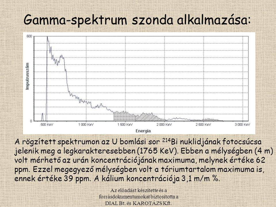 Az előadást készítette és a forrásdokumentumokat biztosította a DIAL Bt. és KAROTÁZS Kft. Gamma-spektrum szonda alkalmazása: A rögzített spektrumon az