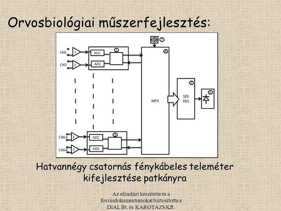 Az előadást készítette és a forrásdokumentumokat biztosította a DIAL Bt. és KAROTÁZS Kft. Orvosbiológiai műszerfejlesztés: Hatvannégy csatornás fényká
