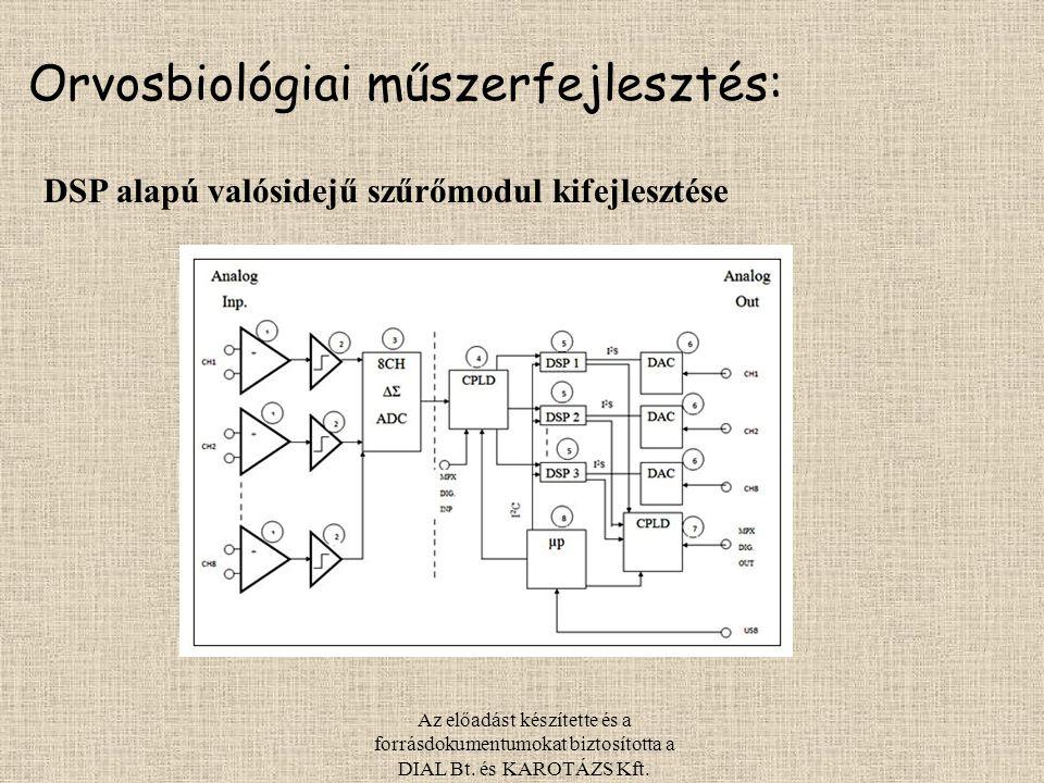 Az előadást készítette és a forrásdokumentumokat biztosította a DIAL Bt. és KAROTÁZS Kft. Orvosbiológiai műszerfejlesztés: DSP alapú valósidejű szűrőm