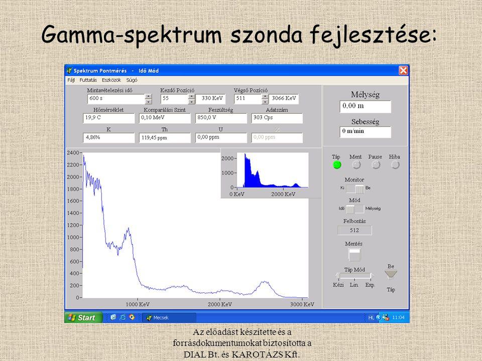 Az előadást készítette és a forrásdokumentumokat biztosította a DIAL Bt. és KAROTÁZS Kft. Gamma-spektrum szonda fejlesztése:
