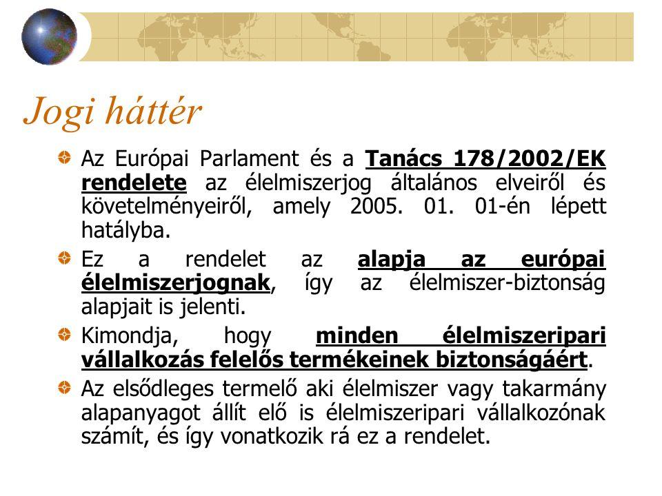 Jogi háttér Az Európai Parlament és a Tanács 178/2002/EK rendelete az élelmiszerjog általános elveiről és követelményeiről, amely 2005. 01. 01-én lépe