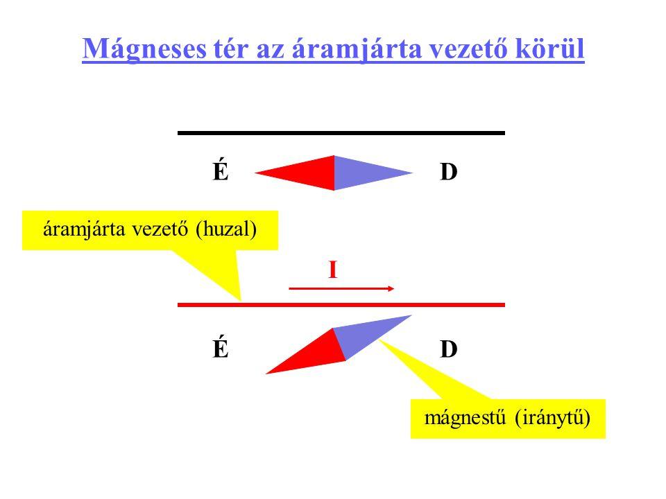 Mágneses tér az áramjárta vezető körül ÉD I áramjárta vezető (huzal) mágnestű (iránytű) ÉD