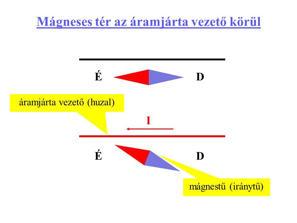Mágneses tér az áramjárta vezető körül ÉD ÉD áramjárta vezető (huzal) mágnestű (iránytű) I
